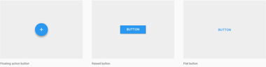 The Action Button — It has become the poster child of Material Design.